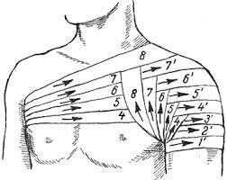 Изображение - Повязка на плечевой сустав техника povyzka2