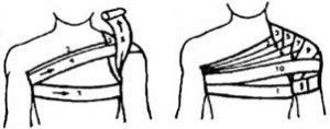 Изображение - Повязка на плечевой сустав техника povyzka3-300x118