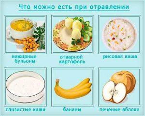 Что можно есть при отравлении беременной женщине